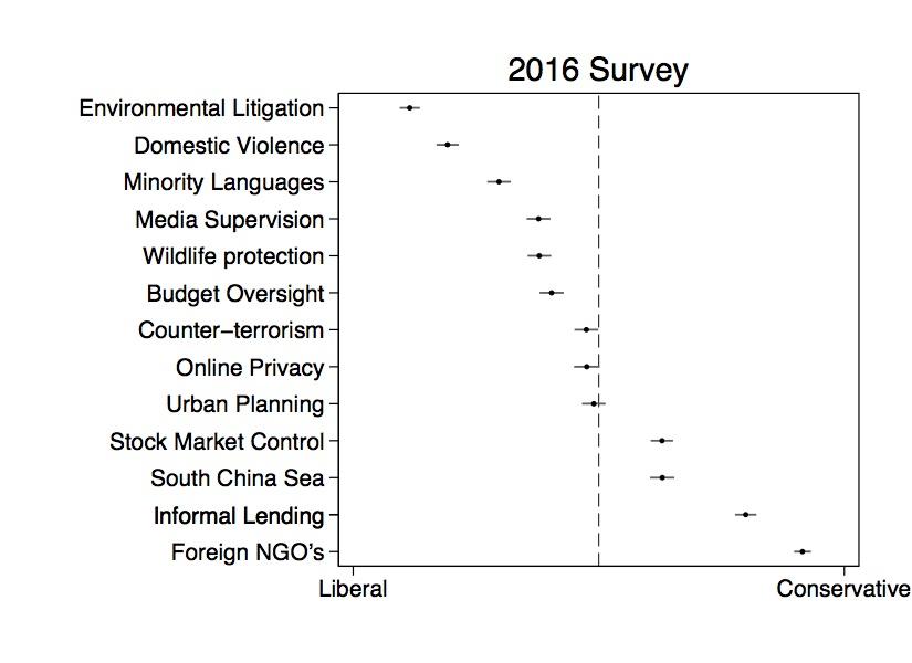 preferences_2016_full
